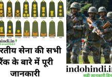 Indian Army Ranks in India, rank of Indian Army,Indian Army Ranks in Hindi, इंडियन आर्मी रैंक, भारतीय सेना के पद की जानकारी,