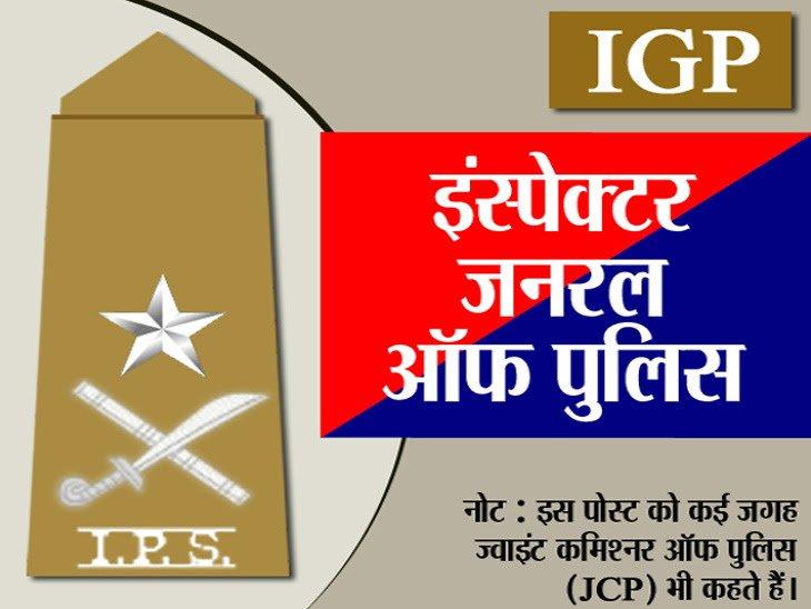 police ranks India,police ranks India in hindi,पुलिस रैंक लिस्ट, पुलिस रैंकिंग सिस्टम,,,पुलिस रैंकिंग सिस्टम,
